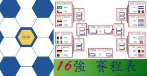 2014世足賽16強賽程表